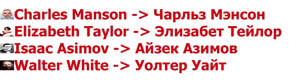 транскрипция и транслитерация - современно